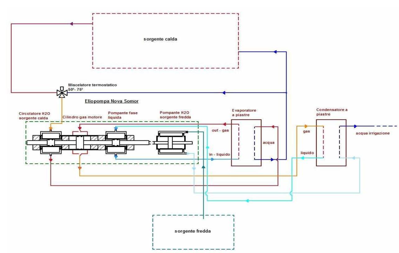 Schema Elettrico Per Inseguitore Solare : Applicazioni innovative dei cicli mini orc la pompa