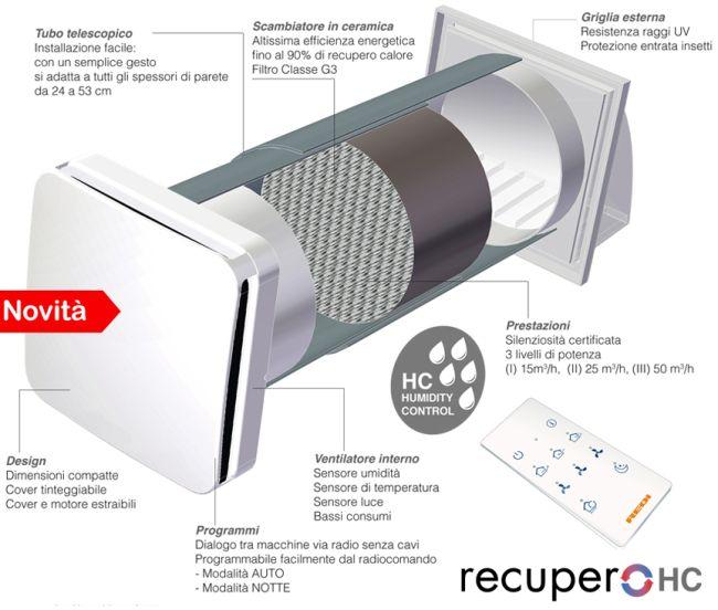 Come funziona il ventilatore con scambiatore di calore RECUPERO HC