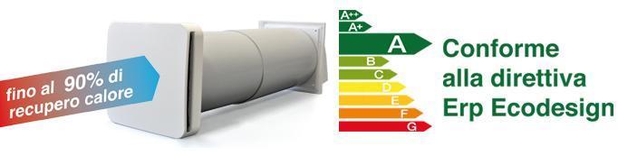 Il recuperatore di calore Recupero HC permette di recuperare fino al 90% di energia