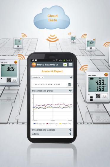 TESTO SAVERIS 2 si può utilizzare anche da smartphone