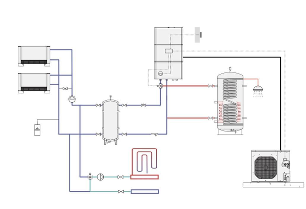 Schema di funzionamento di una termopompa