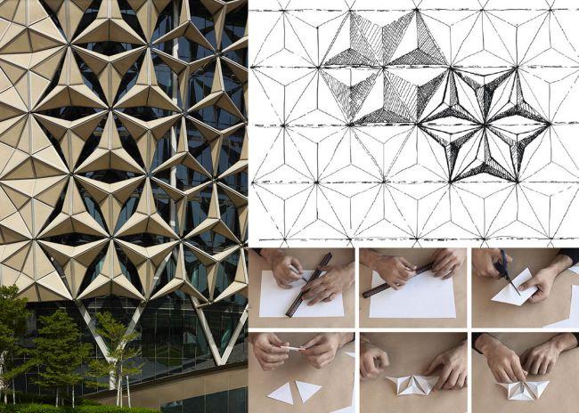 Le strutture della facciata delle Al Bahar Towers