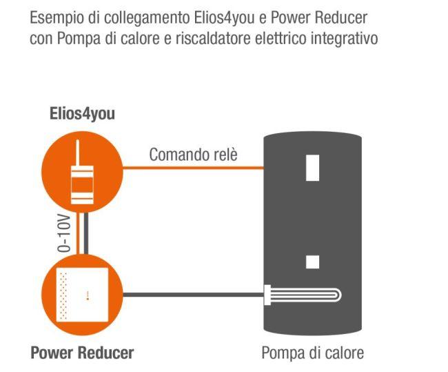 Collegamento Elios4you e Power Reducer con pompa di calore e riscaldatore elettrico integrativo