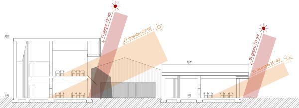 Sezione bioclimatica nuovo polo scolastico Cascina della Conoscenza