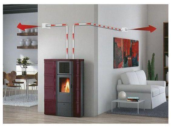 Riscaldamento ad aria con pompa di calore quando conviene for Stufe pirolitiche per riscaldamento