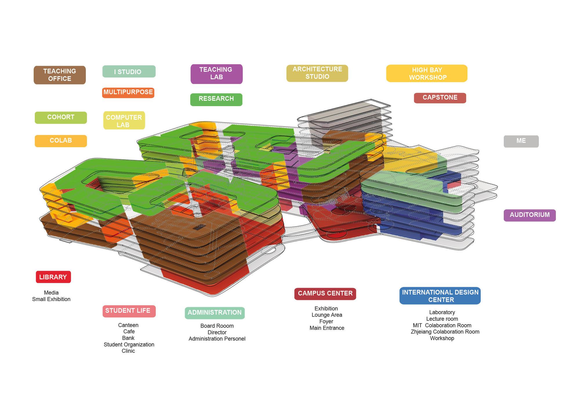 La suddivisione degli spazi della Singapore University of Technology and Design