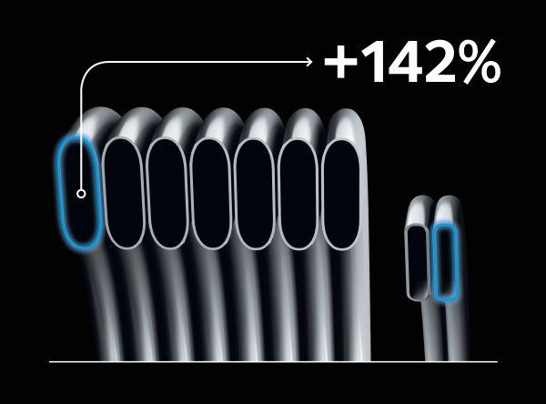 Massima efficienza per la caldaia a condensazione di Chaffoteaux