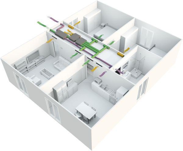 Sistema EASY CLIMA Di Irsap, ventilazione meccanica controllata e climatizzazione a zone