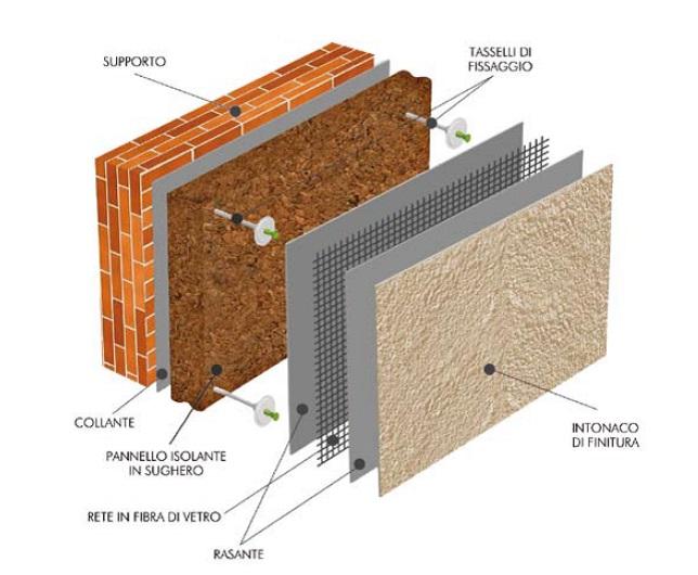 Sistema di isolamento termico a cappotto di Viero con pannelli isolanti in sughero naturale