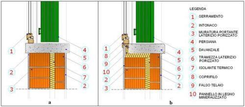 Le propriet dei materiali edilizi per i calcoli termici - Aeratore termico per finestra ...