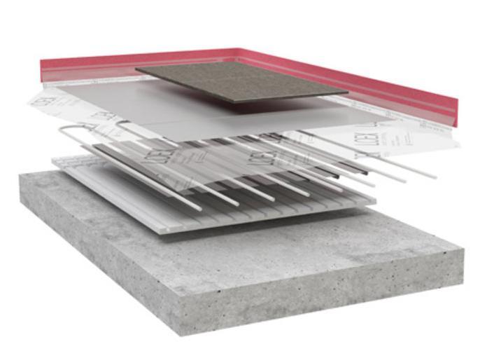 sistemi radianti a basso spessore come LOEX home Plain Pro