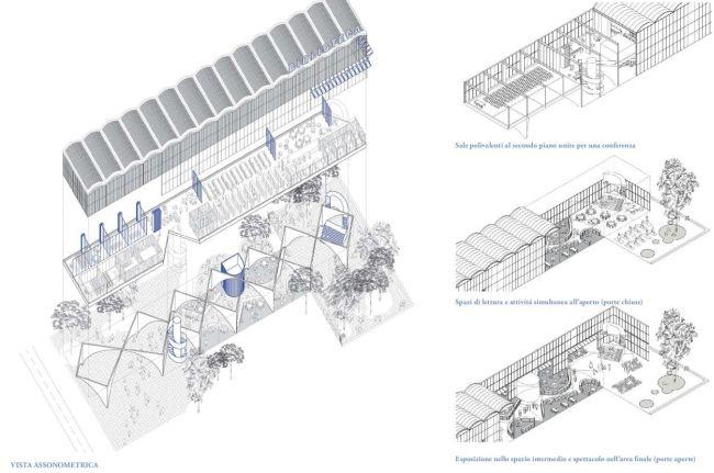 La nuova biblioteca di lorenteggio, Assonometria del progetto