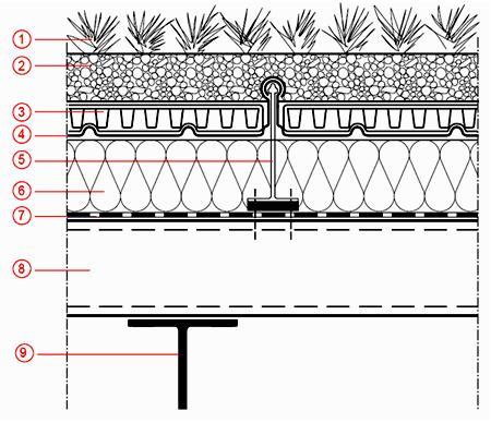 Kalzip tetto giardino for Piani tetto shed