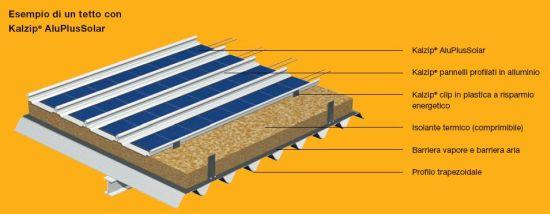 Pannello Solare Con Inverter Integrato : Kalzip tetto fotovoltaico