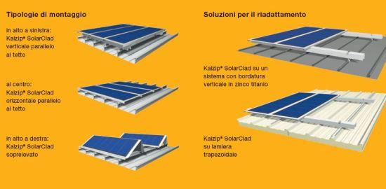 Pannello Solare Disegno Tecnico : Kalzip tetto fotovoltaico