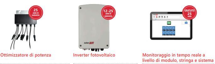 Soluzione solaredge inverte, ottimizzatore e monitoraggio per impianti fotovoltaici di piccola taglia