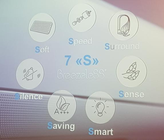 Le 7 S che rendono il condizionatore BreezeleSS un prodotto unico
