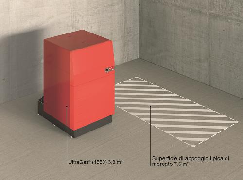 Caldaia a gas a condensazione UltraGas