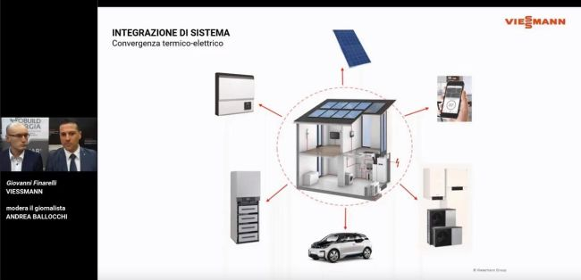 Sistemi integrati Viessmann per la casa energeticamente efficiente a Klimahouse