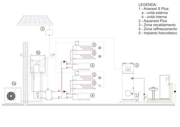 Chaffoteaux: schema tecnico degli impianti realizzati