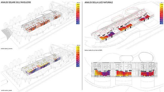 Asilo nido di Guastalla soluzioni impiantistiche sostenibili