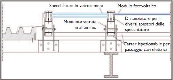 Guida alle applicazioni innovative finalizzate all integrazione architettonica del fotovoltaico - Vetri fotovoltaici per finestre ...
