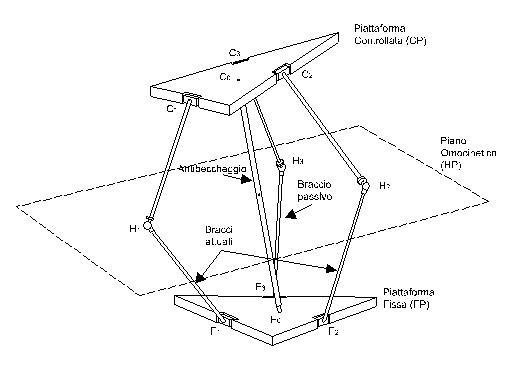 Schema Elettrico Per Inseguitore Solare : Il progetto solarbuild fotovoltaico a concentrazione per