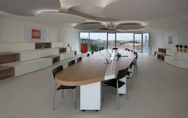 Sale riunioni formali