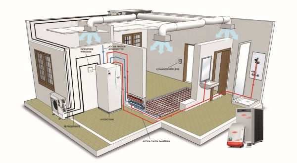 Formazione per la promozione delle pompe di calore e del
