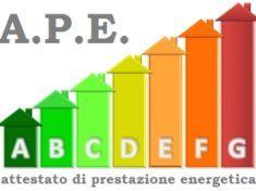 L'Attestato di Prestazione Energetica. Il punto della situazione.
