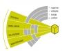 Master all'università IUAV di venezia per i futuri professionisti della progettazione sostenibile
