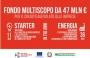In Emilia 47 milioni a sostegno di innovazione ed efficienza energetica