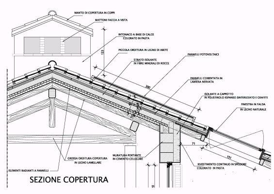 Complesso residenziale fontanile visconti for Tettoia inclinata del tetto