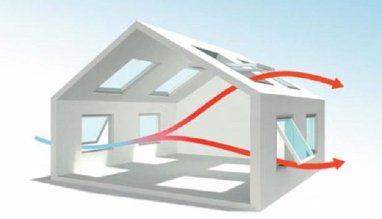 Ventilazione naturale in edilizia
