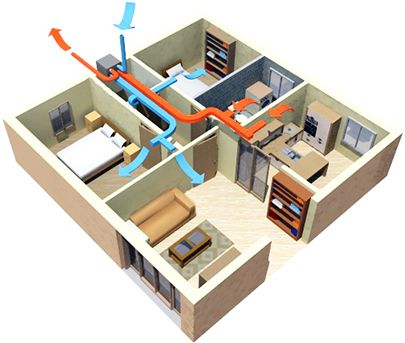 Come si usa un impianto di ventilazione meccanica