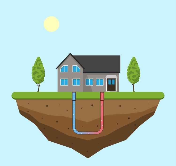 Impianto geotermico: costi, detrazioni, vantaggi