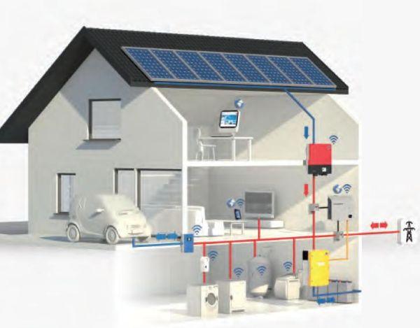 Nuove soluzioni SMA per l'energia del futuro