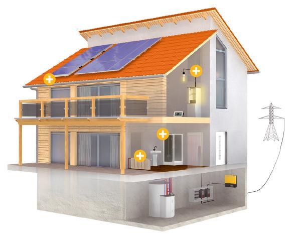 SUNtwin: i vantaggi di fotovoltaico e solare termico