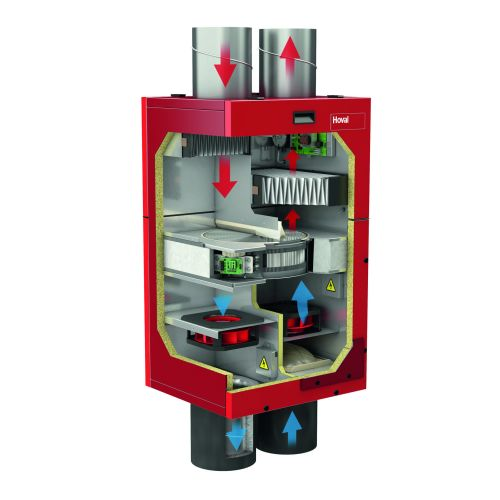 Soluzione Hoval per la ventilazione meccanica controllata