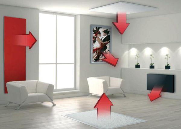 Riscaldamento elettrico per edifici ad alta efficienza energetica