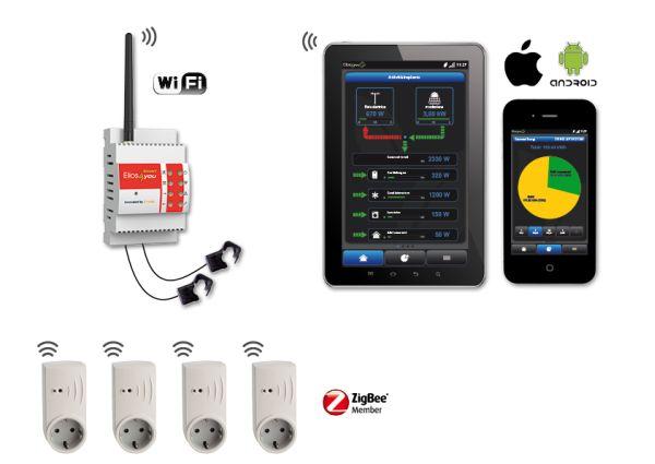 Le soluzioni 4-Noks per il monitoraggio energetico alla fiera Solar Energy UK