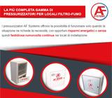 AF SYSTEMS: l'evoluzione dei pressurizzatori per filtri-fumo 2