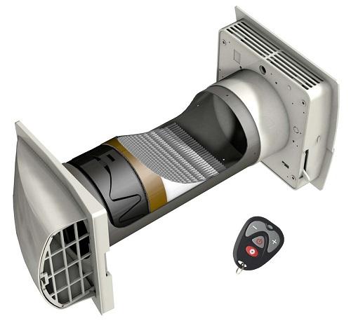 RECUPERO PLUS – ventilazione meccanica puntuale