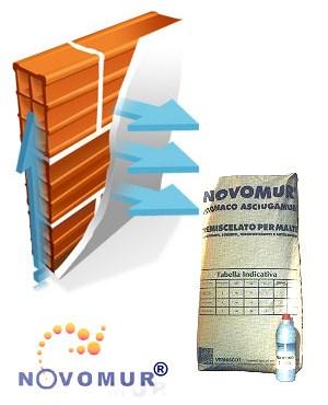 Novomur