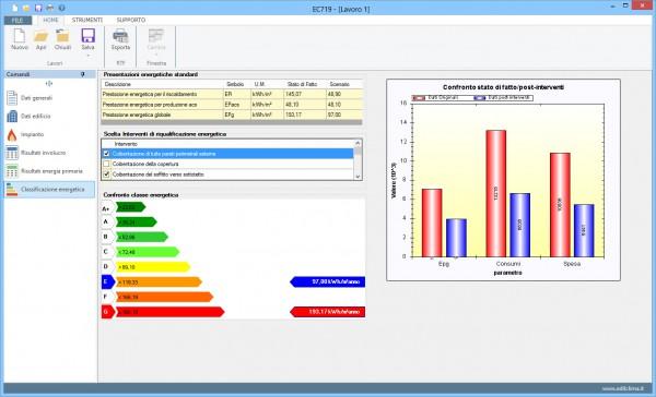 EC719 per la diagnosi energetica preliminare degli edifici