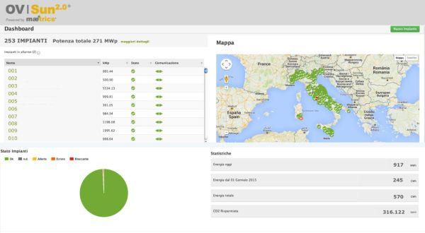 Piattaforma per il monitoraggio impianti fotovoltaici con riduzione dei costi fino al 35%