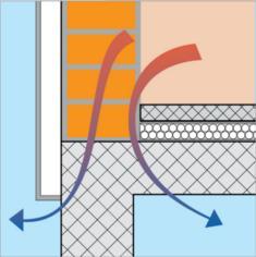 Un solo prodotto per risolvere il nodo del ponte termico sulla fondazione
