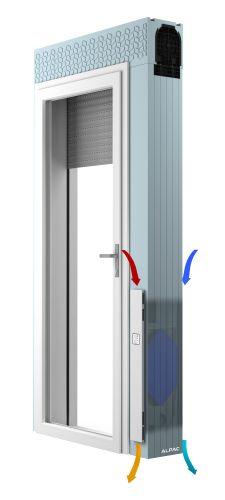 Rinnovare l'aria interna e migliorare le prestazioni energetiche
