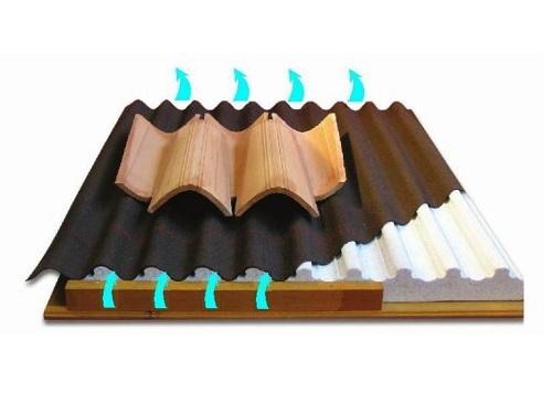 Sistema termoisolante e impermeabilizzante