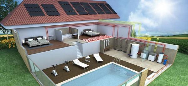 Sistema termodinamico VP Solar